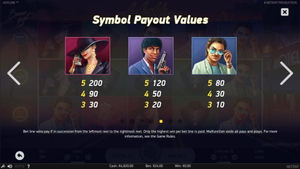 Игровой автомат Hotline - играть онлайн на сайте Вулкан казино