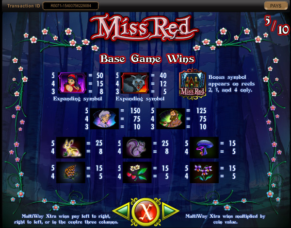 Игровой слот Miss Red в лучшем качестве. Выбирайте Азино 777 и получите бонус